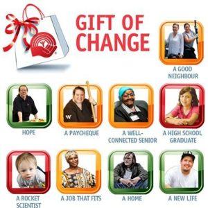 giftofchange